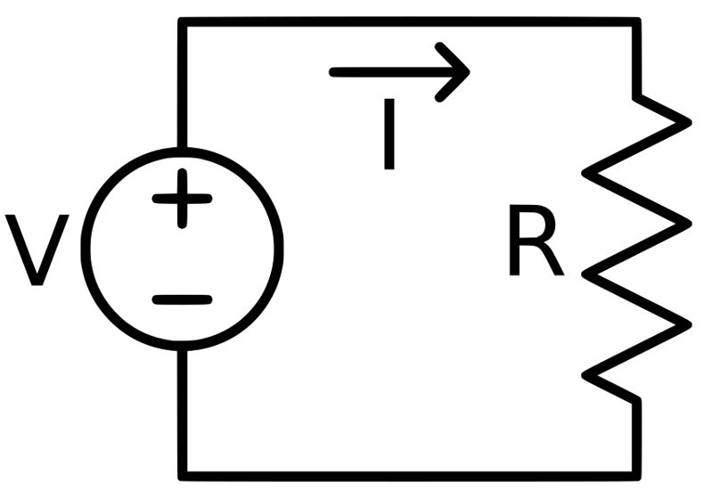 Simple circuit diagram showing a voltage source and a resistor
