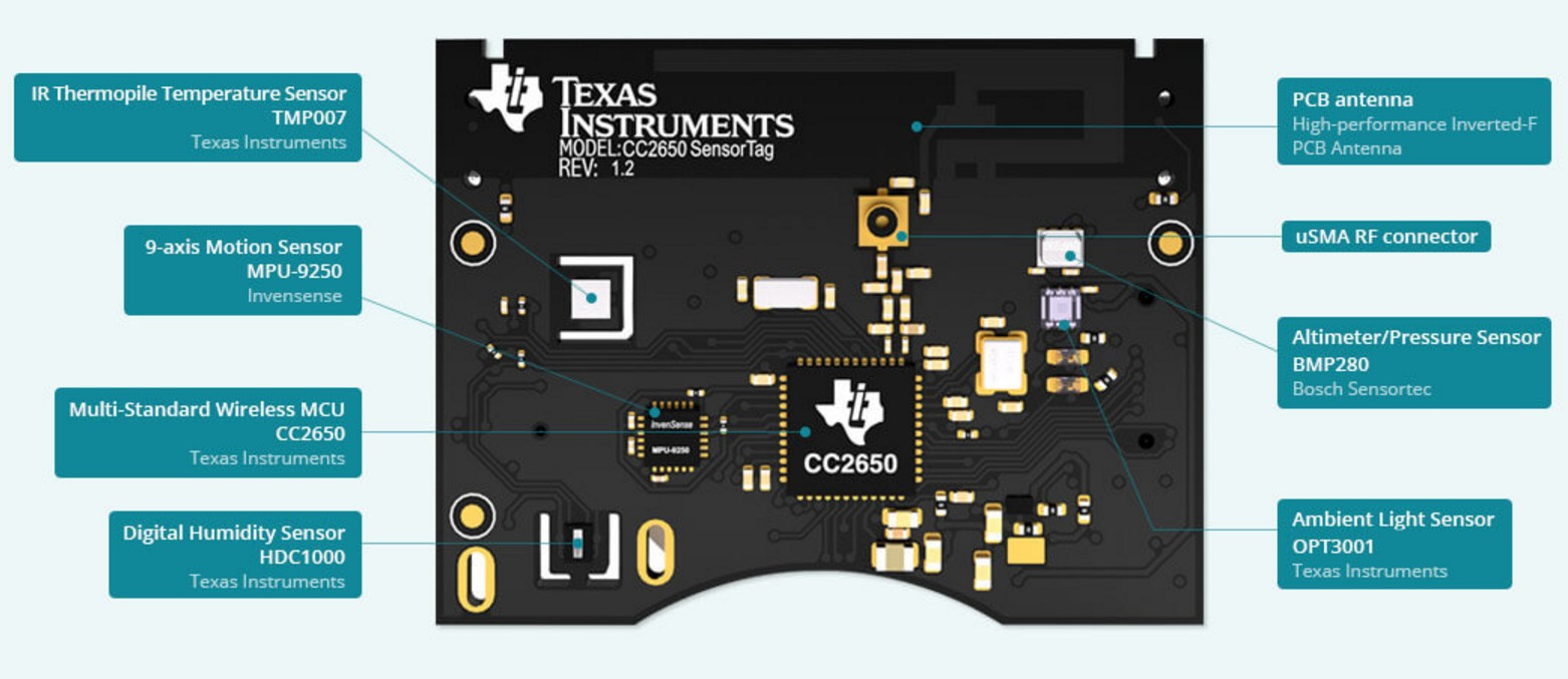IoT Reference Design from Texas Instruments - Top Side
