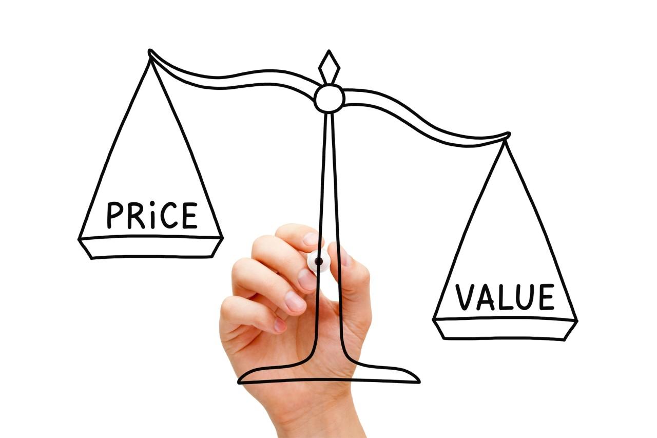Product Pricing Calculator :: Kopywriting Kourse