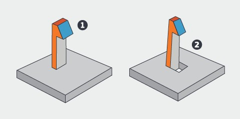 Design 1 has an undercut region requiring a side action. Design 2 adds a slot to eliminate the need for a side action.