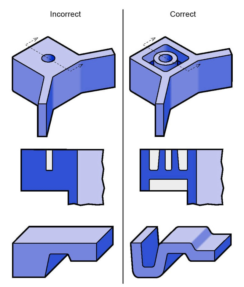 Examples to design with uniform wall thickness.
