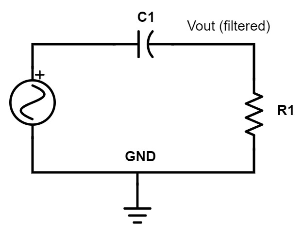 Electronic circuit: High-pass RC filter
