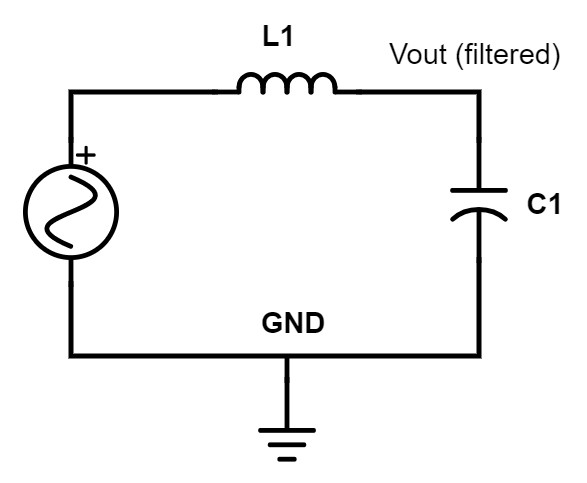 Electronic circuit: Low-pass LC filter