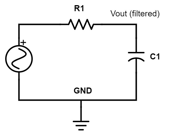 Electronic circuit: Low-pass RC filter
