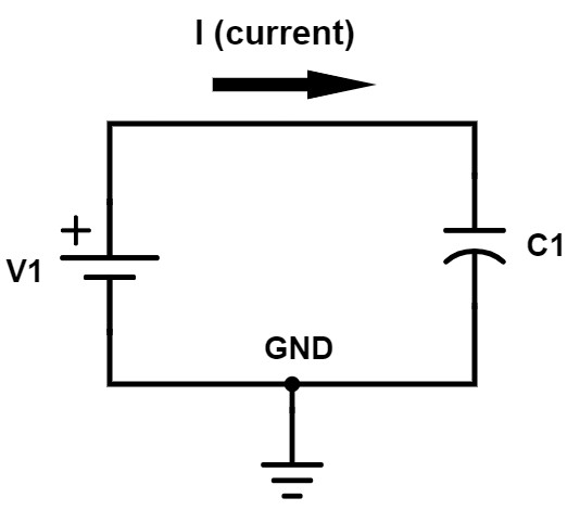 Electronic circuit: Voltage source + capacitor