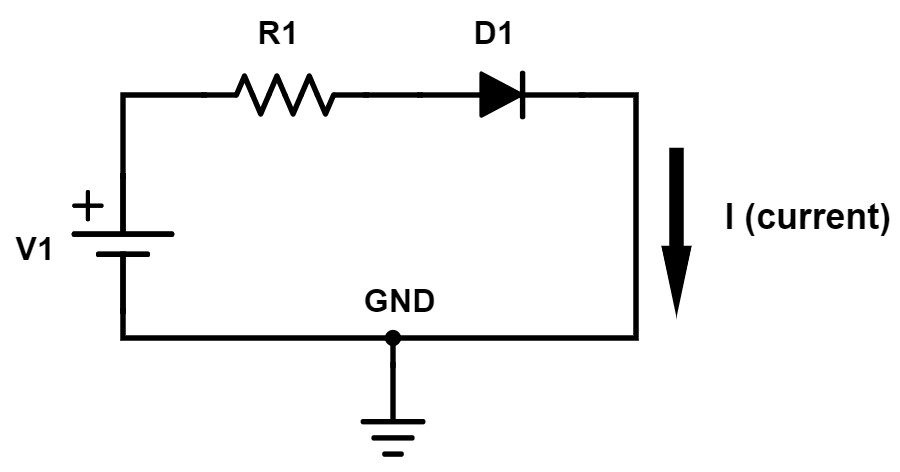 Electronic circuit: Voltage source + resistor + diode (forward-biased)