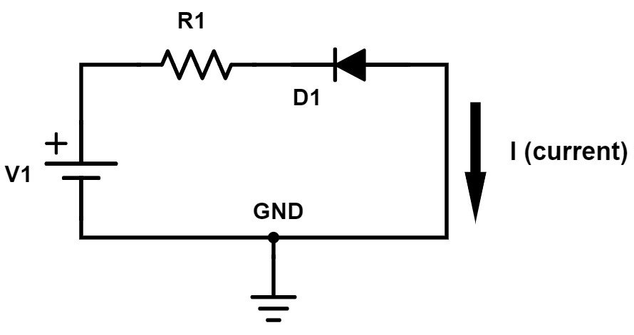 Electronic circuit: Voltage source + resistor + diode (reverse-biased)