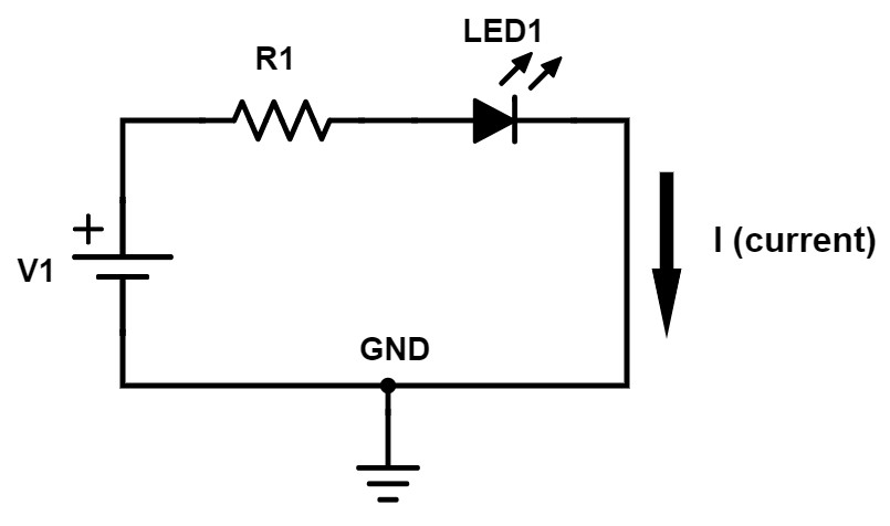 Electronic circuit: Voltage source + resistor + LED
