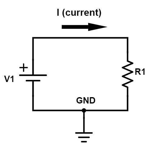 Electronic circuit: Voltage source + resistor
