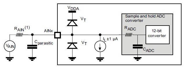 Typical connection diagram for STM32 using the ADC