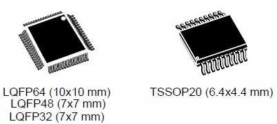 Packages for STM32F030
